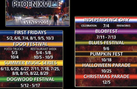 Remaining Events in Phoenixville